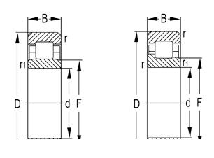 Rodamientos de rodillos cilíndricos